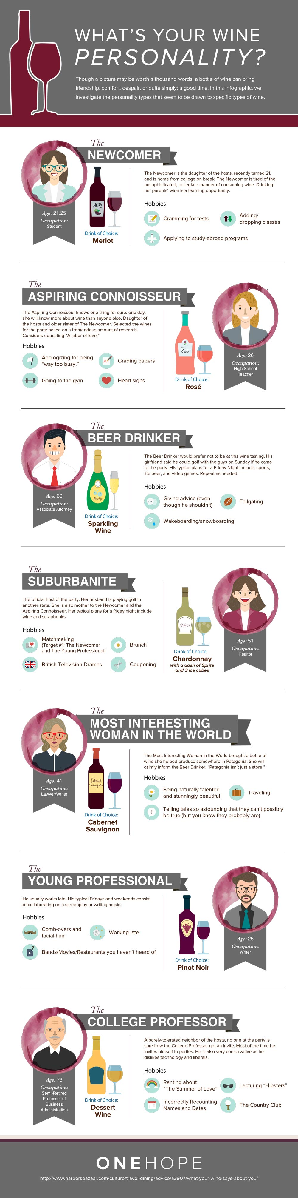 wine-personality-types