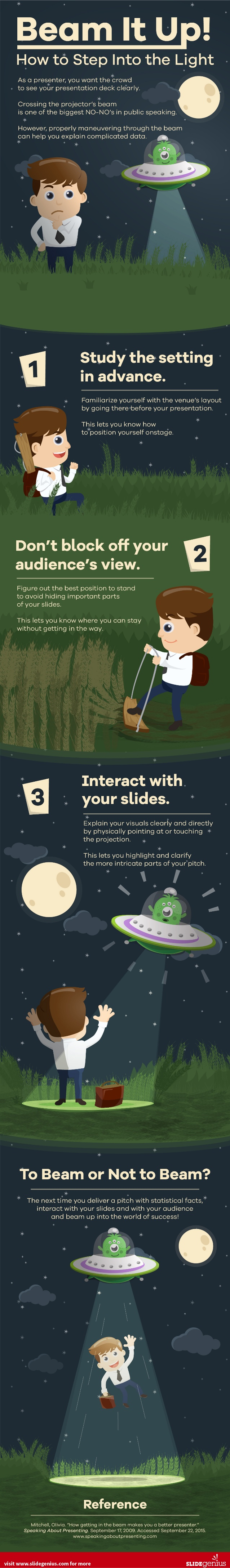 How Stepping Into the Beam Can Help Your Presentation