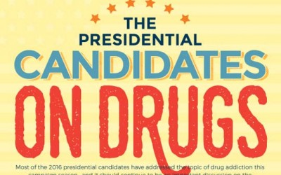Presidential Candidates on Drugs