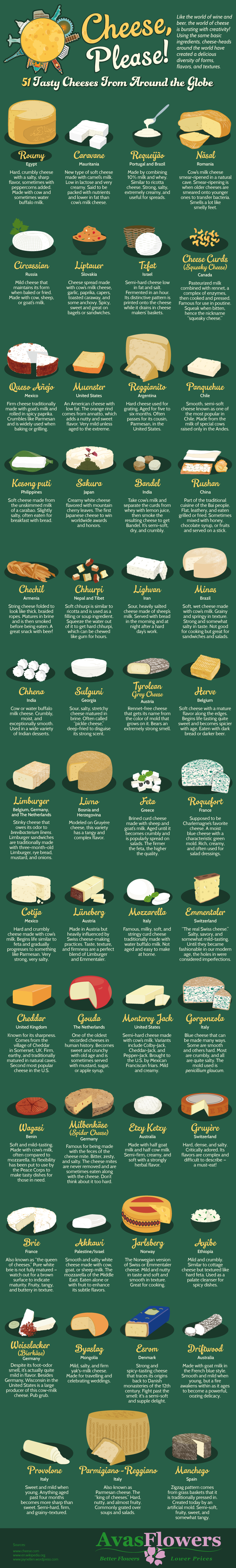 Cheese, Please! 51 Tasty Cheeses From Around the Globe