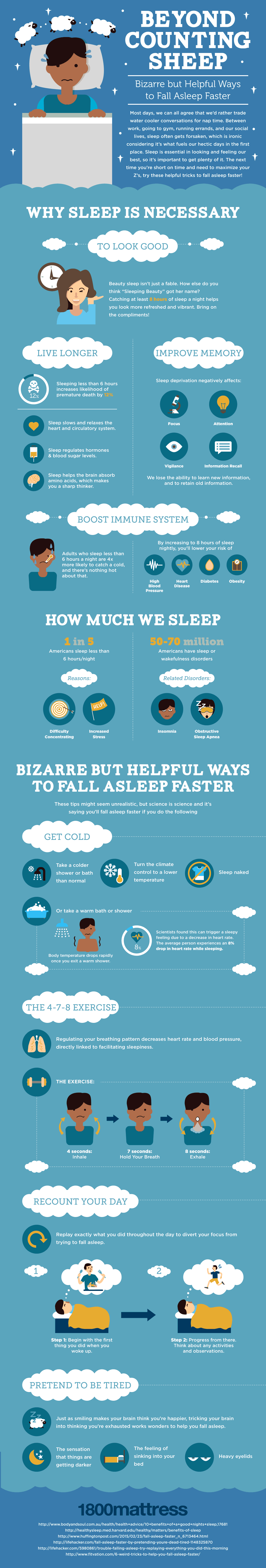 Beyond Counting Sheep: Bizarre Ways to Fall Asleep Faster