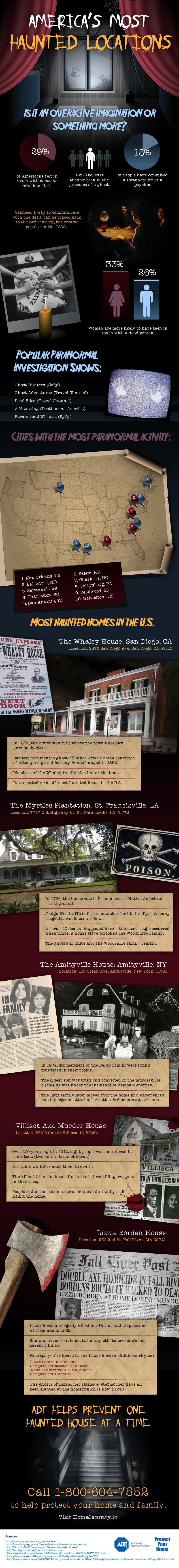 America's Most Haunted Locations