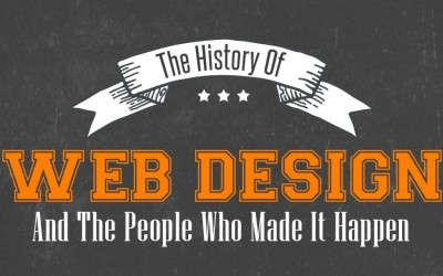 History Of Web Design & People Who Made It Happen