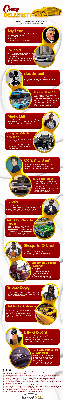 Crazy Celebrity Cars