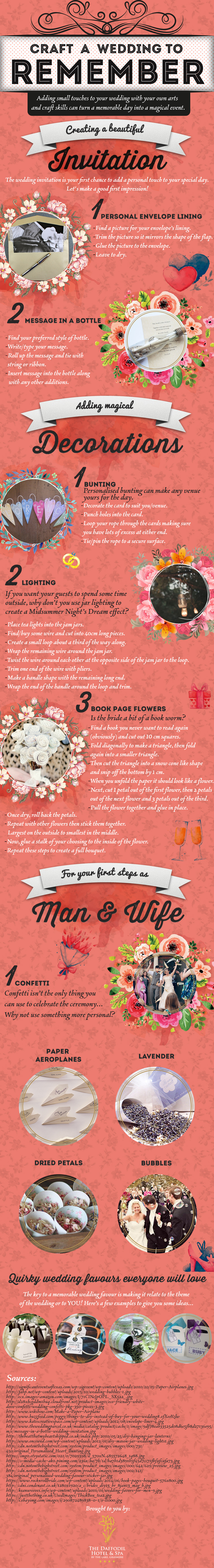 Craft A Wedding To Remember