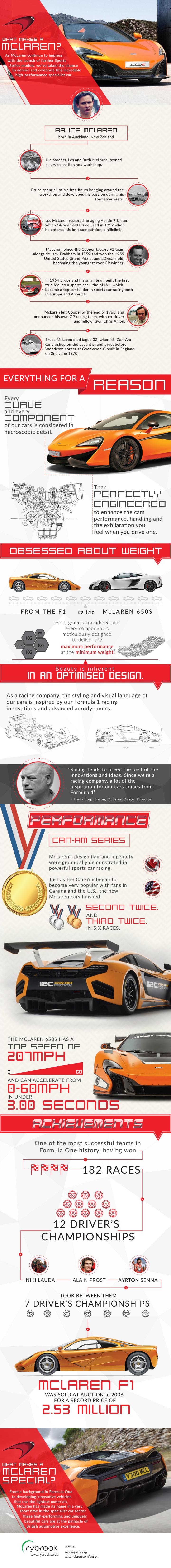 What Makes A McLaren?