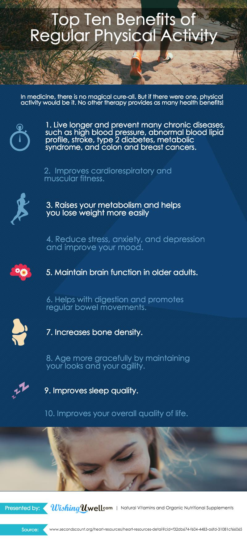 Top 10 Benefits of Regular Physical Activity