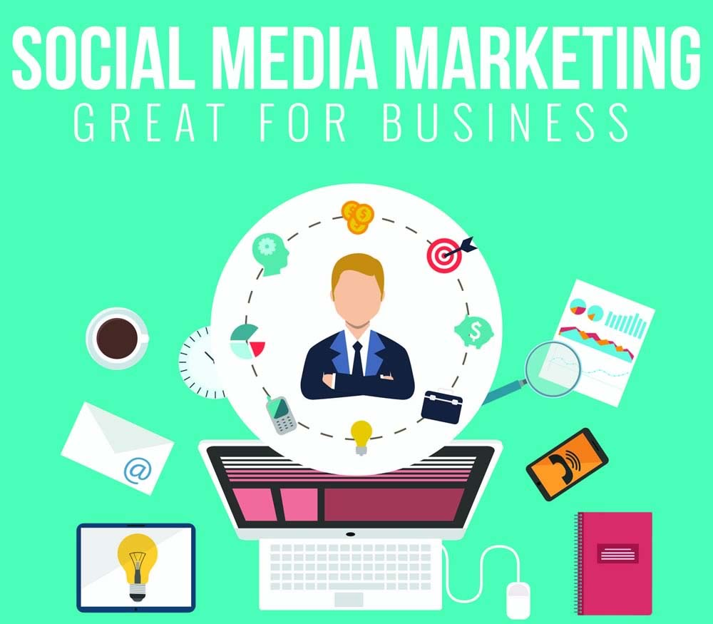 Social Media Marketing: Great for Business