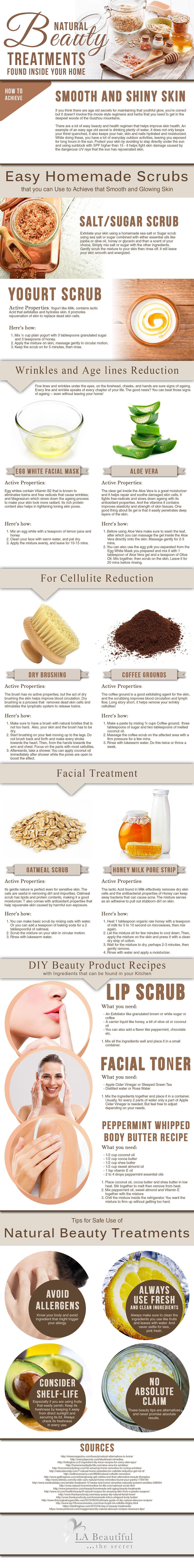 Natural Beauty Treatments Found inside Your Home