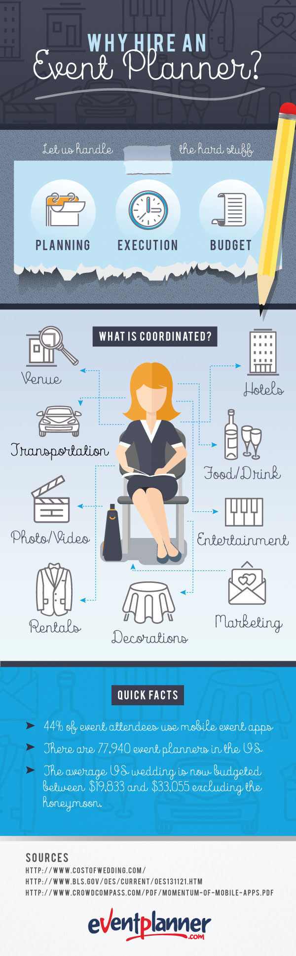 Why to Hire an Event Coordinator