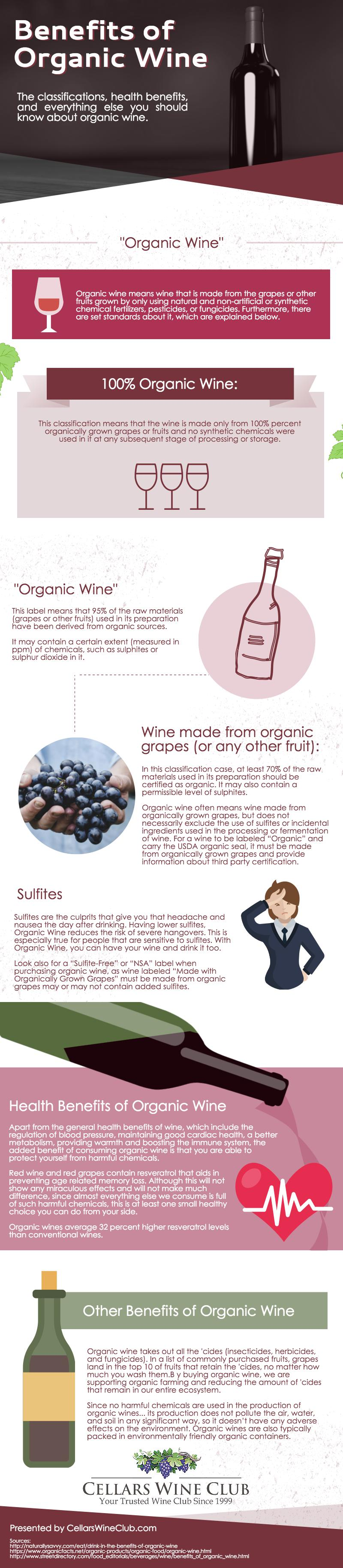 Benefits of Organic Wine