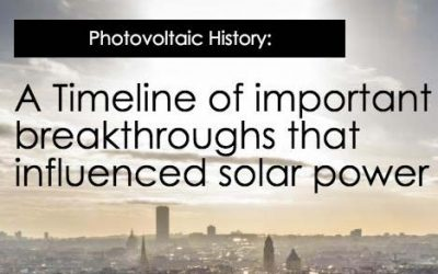 Timeline of Influential Solar Power Breakthroughs