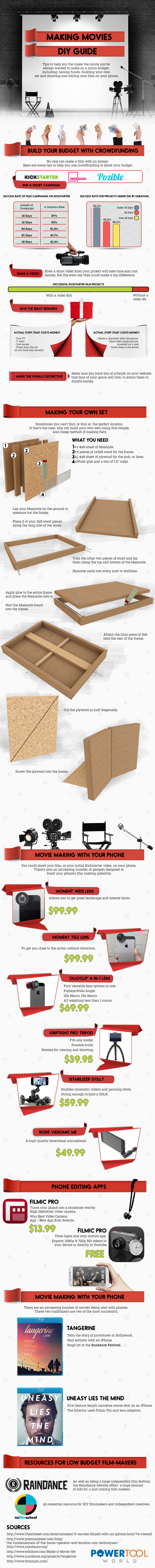 Making Movies - DIY Guide