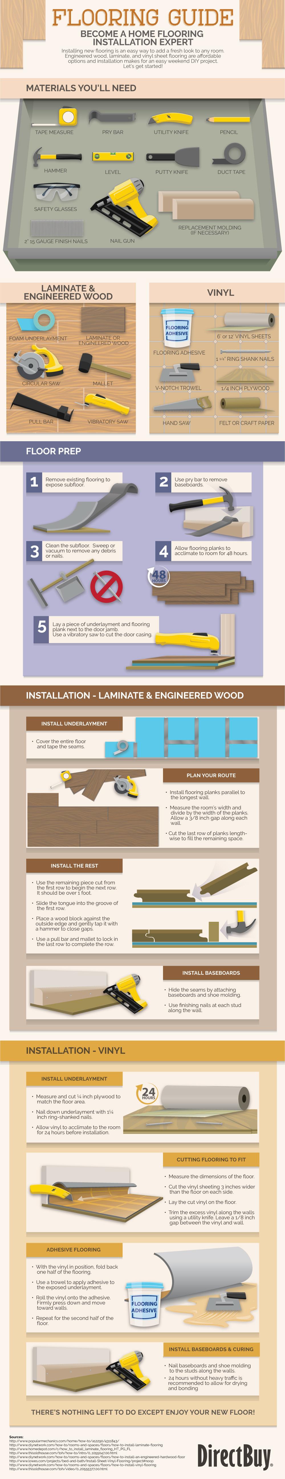 Become A Flooring Installation Expert