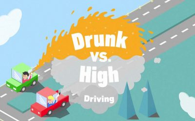 Drunk Driving vs High Driving