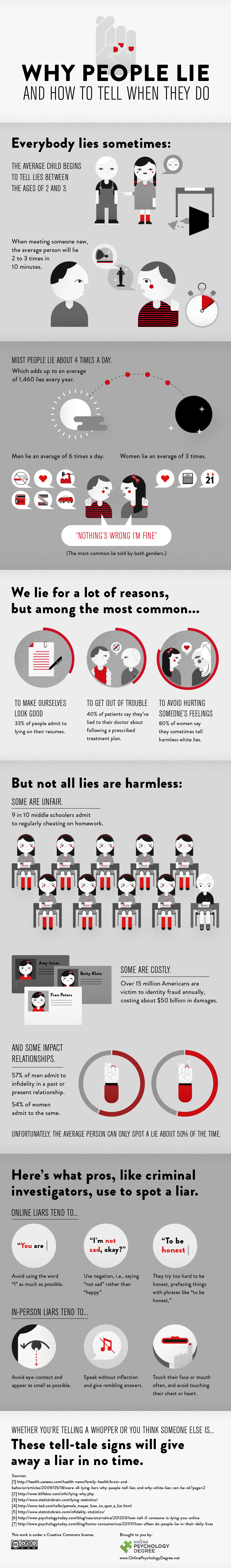 Why People Lie & How To Tell When They Do