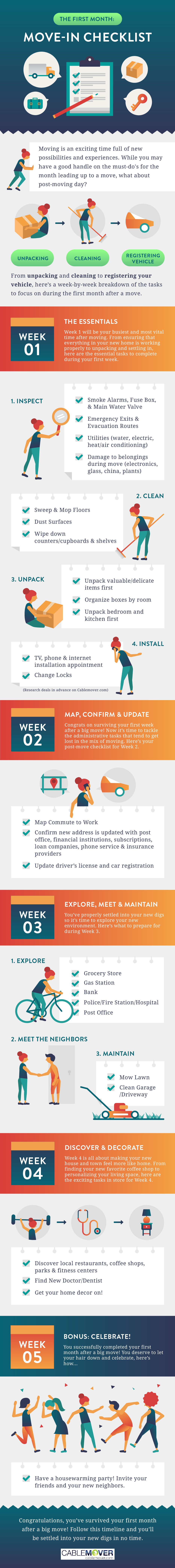 The First Month: Move-in Checklist