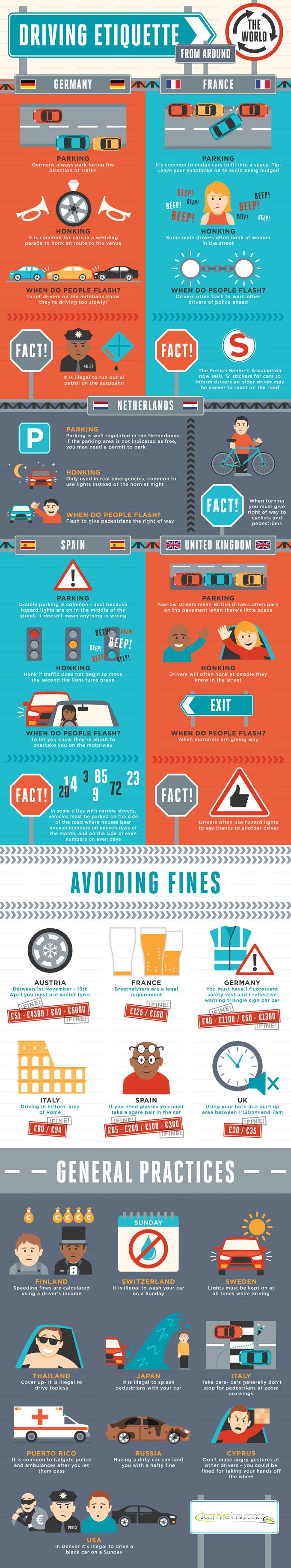 Driving Etiquette Around The World