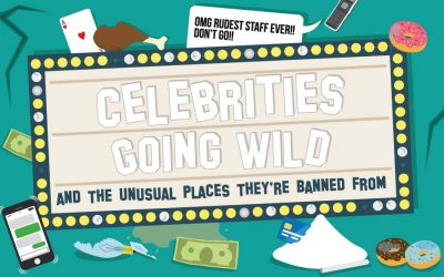 Celebrities Going Wild & Unusual Places They're Banned From