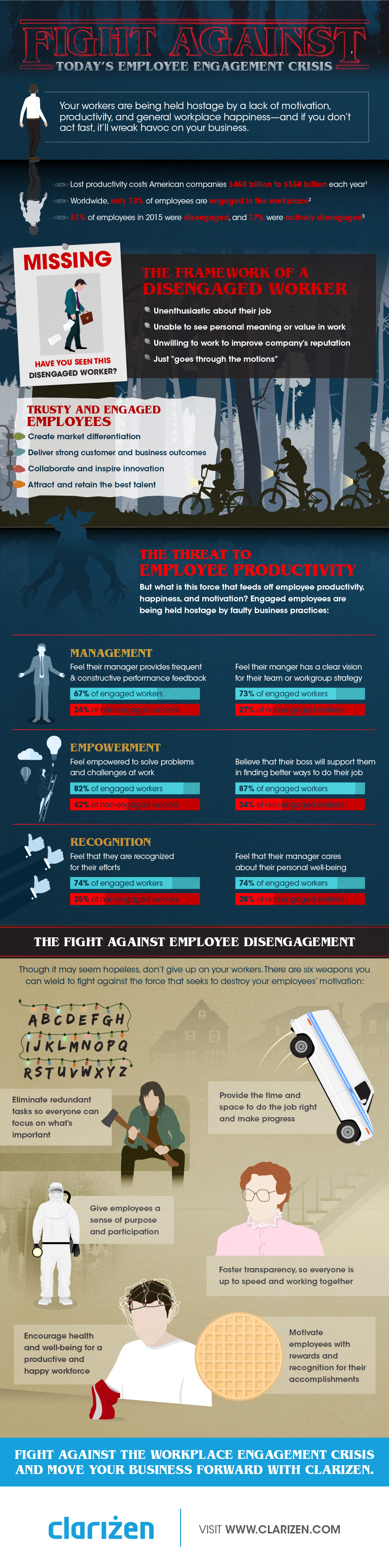 Fight Against Today's Employee Engagement Crisis