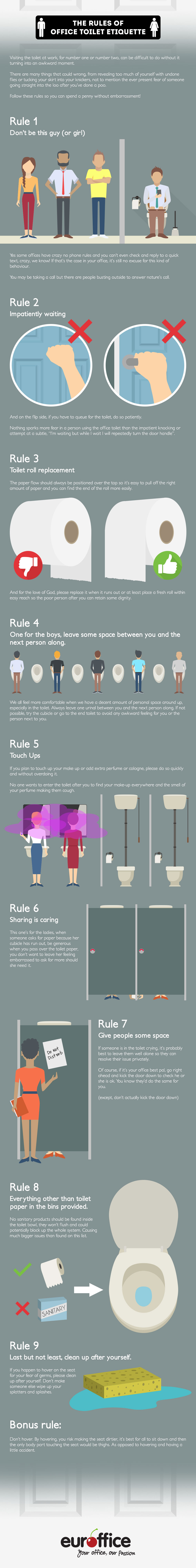Office Toilet Etiquette