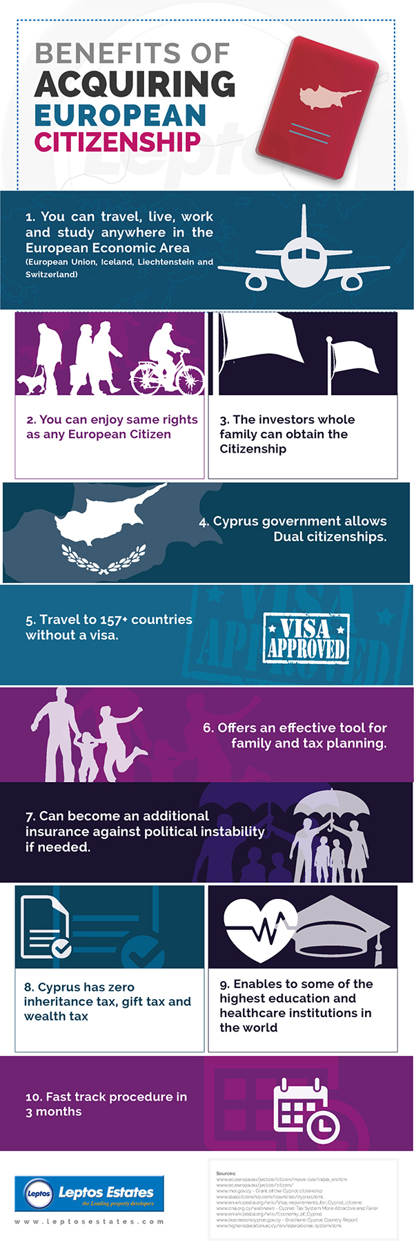 Benefits of Acquiring Cyprus Citizenship