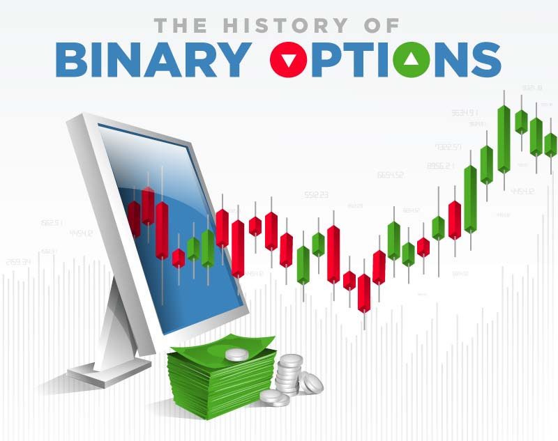 Binary options historical data