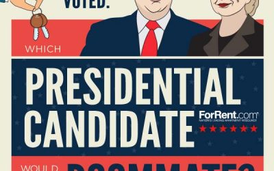 Which Presidential Candidate Would Be a Better Roommate?