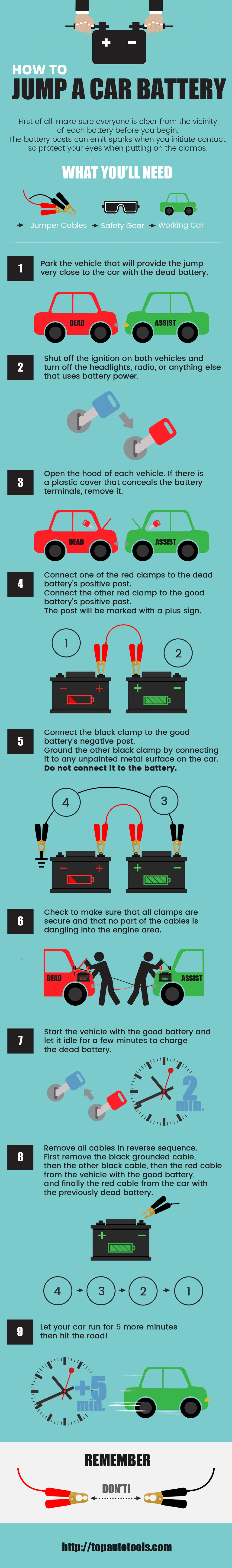 How To Jump Start a Car Battery