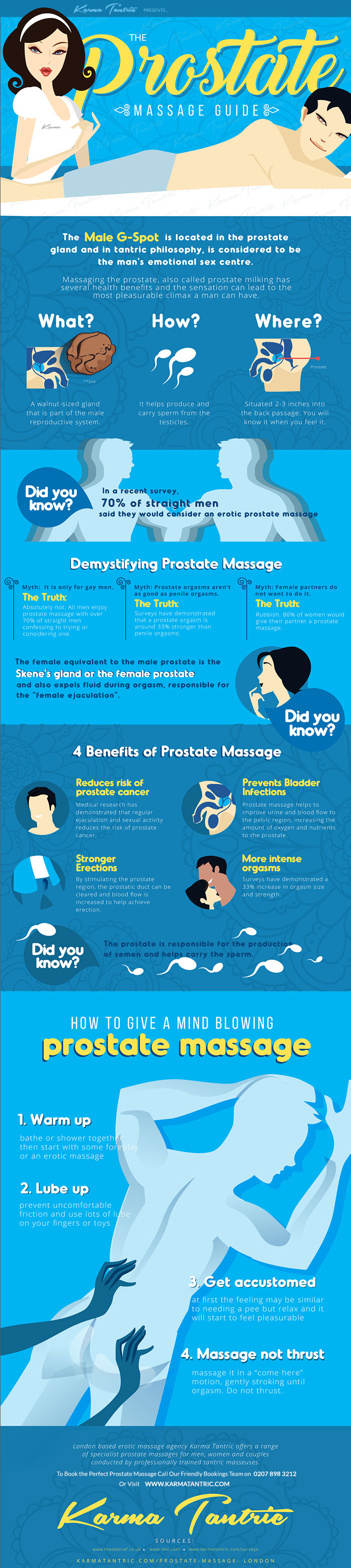 The Ultimate Prostate Massage Guide