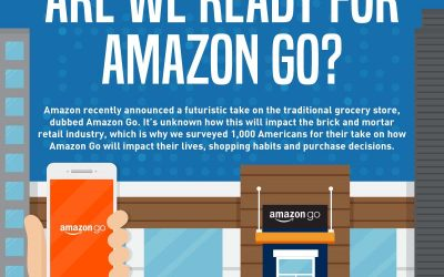 Are We Ready For Amazon Go?