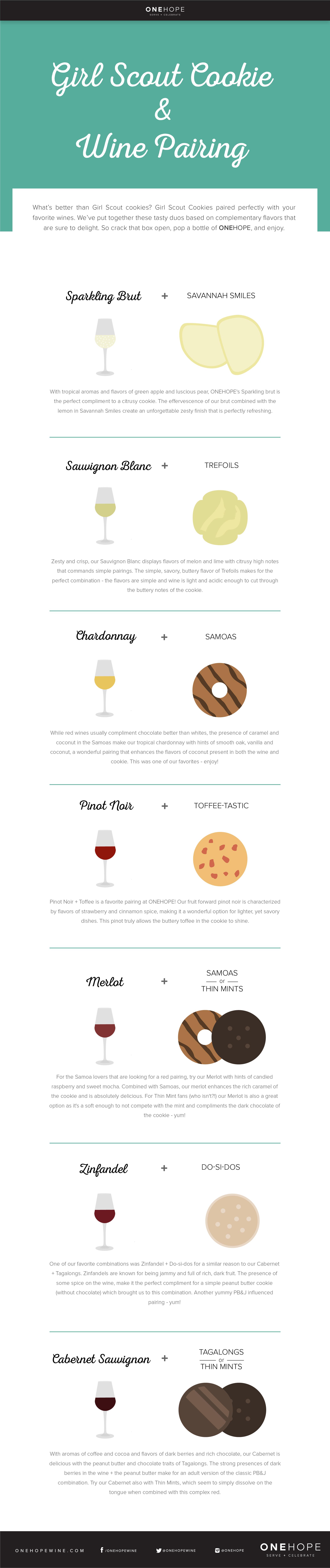 Girl Scout Cookies & Wine Pairings