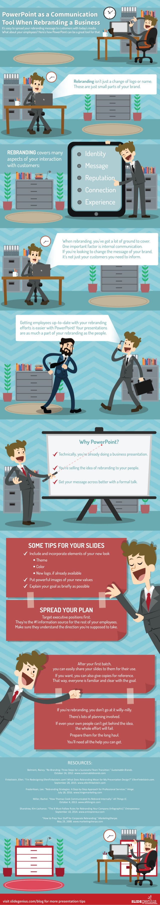 PowerPoint as a Communication Tool When Rebranding a Business