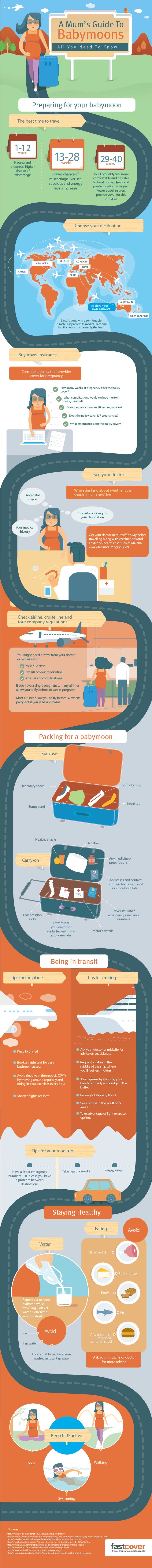 A Mum's Guide to Babymoons