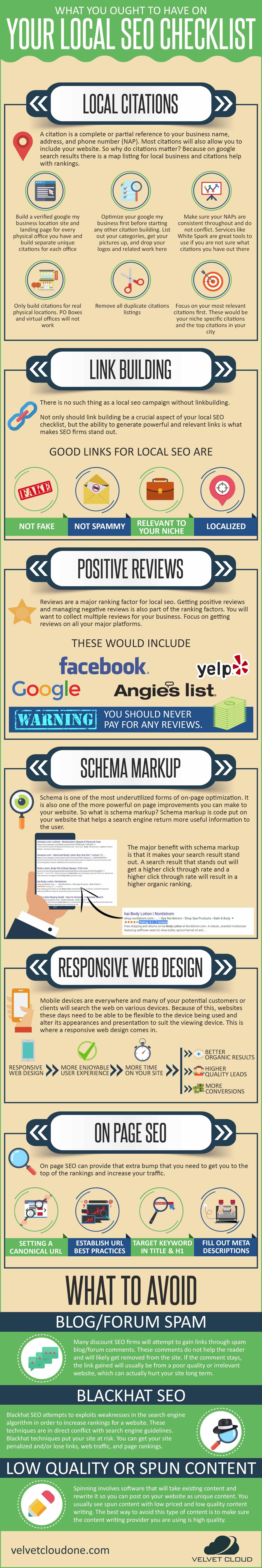 Your Local SEO Checklist