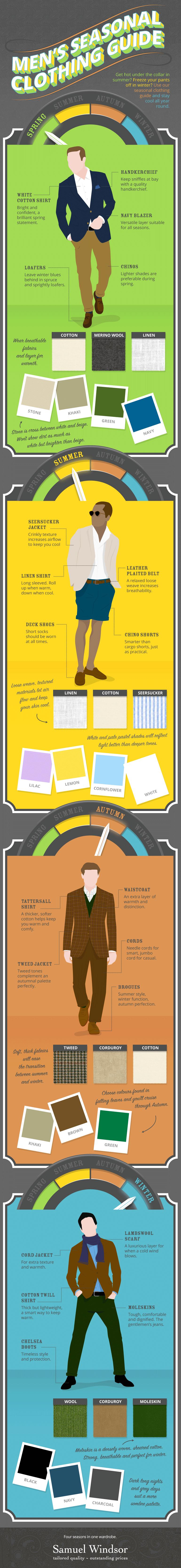 Men's Seasonal Clothing Guide