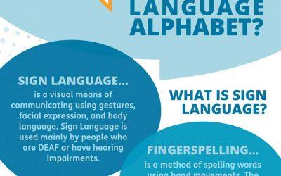 Learn the British Sign Language Alphabet