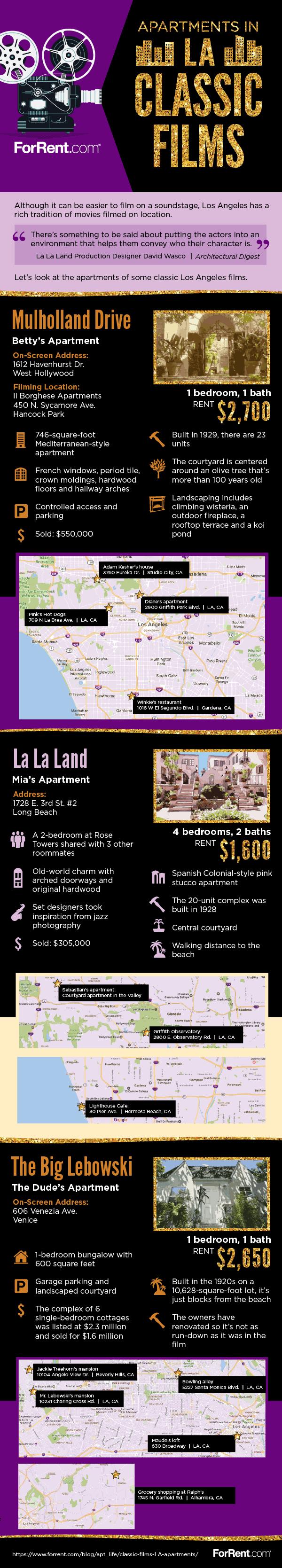 Apartments in Classic LA Films