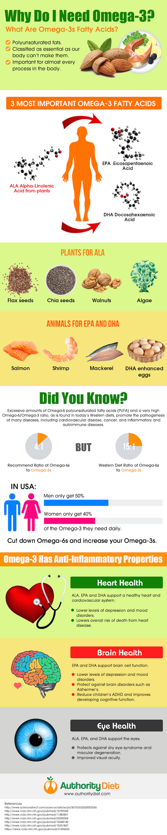 The 3 Most Important Omega-3 Fatty Acids