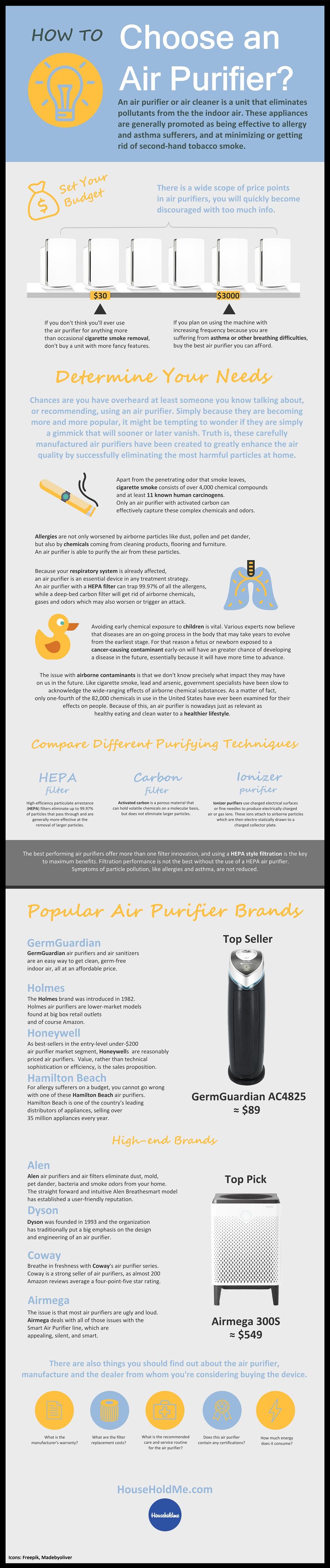 How to Choose an Air Purifier