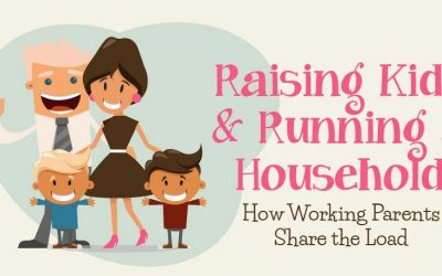Raising Kids & Running a Household