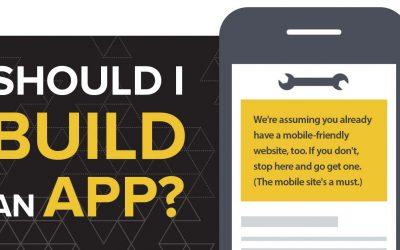 Should I Build An App?