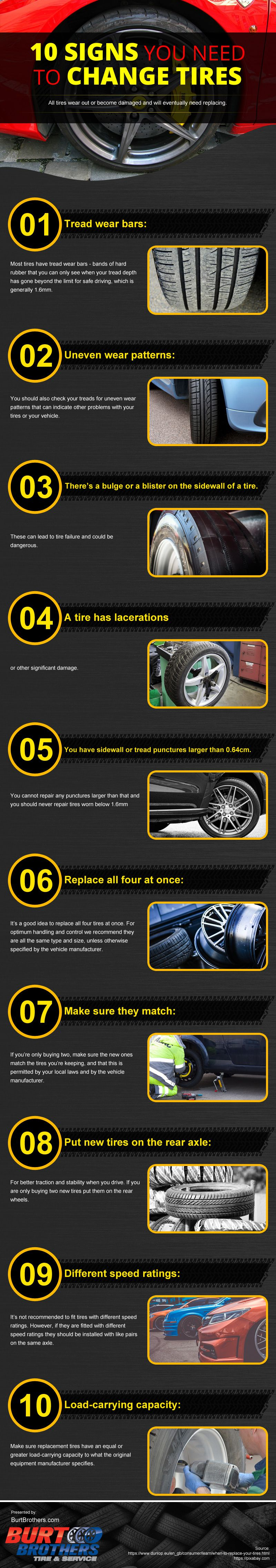 10 Signs You Need to Change Tires
