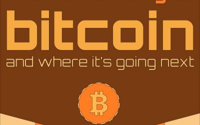 Bitcoin – An Insight On The Past Events and The Times Ahead