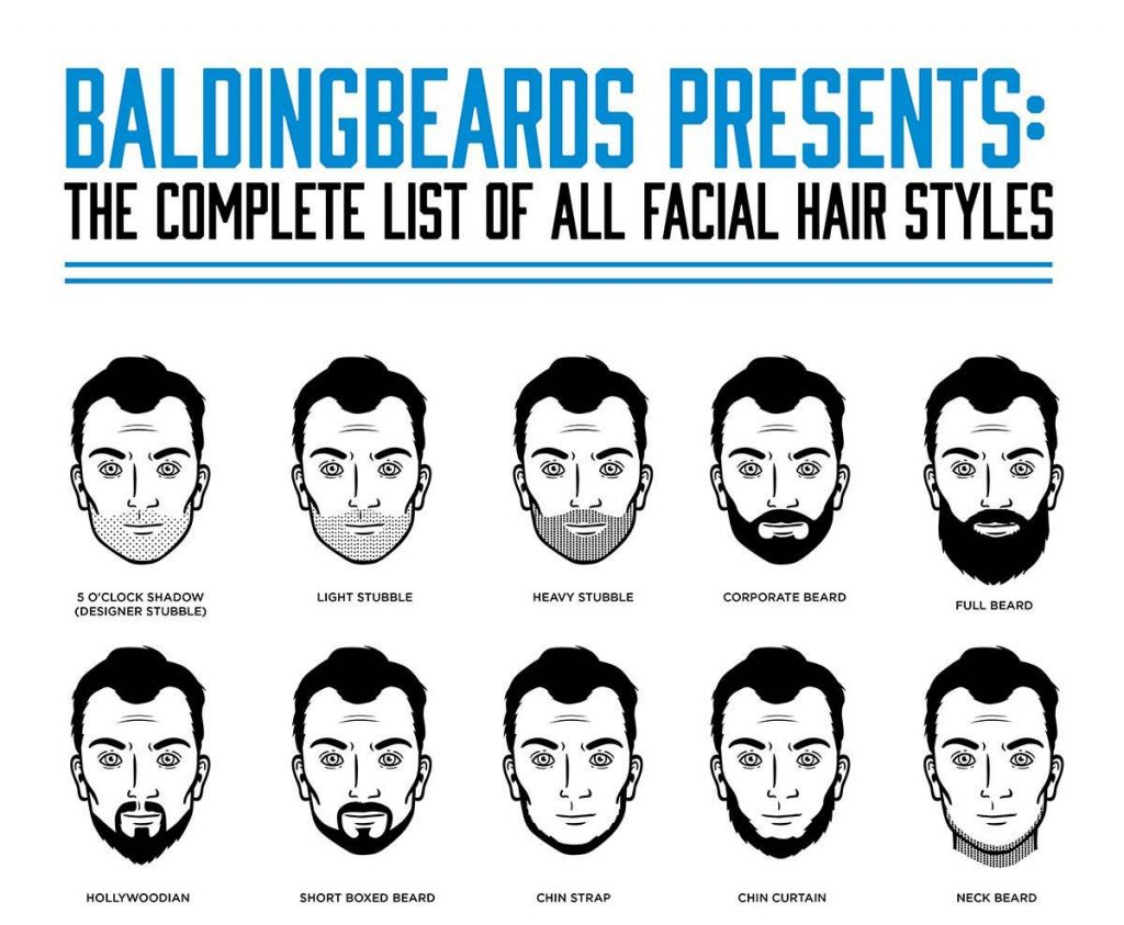 porngirl-facial-hair-style-names-babysitter