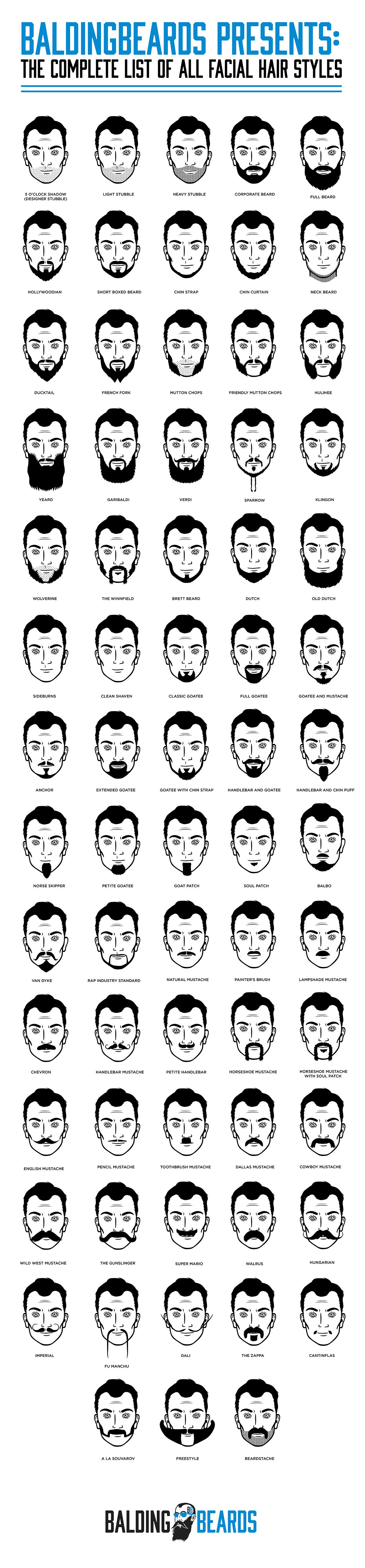 68 Facial Hair Styles for Men