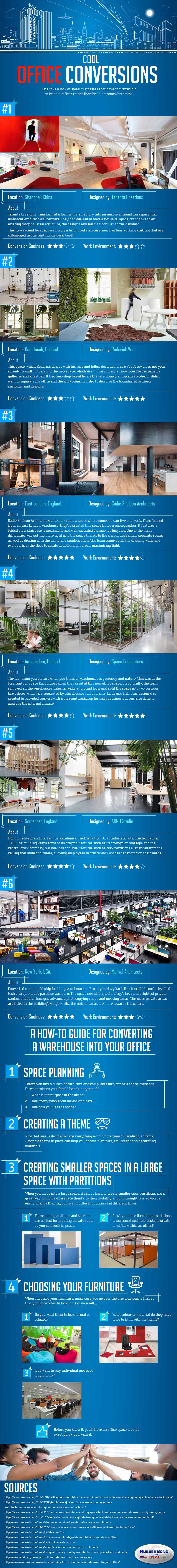 Cool Office Conversions