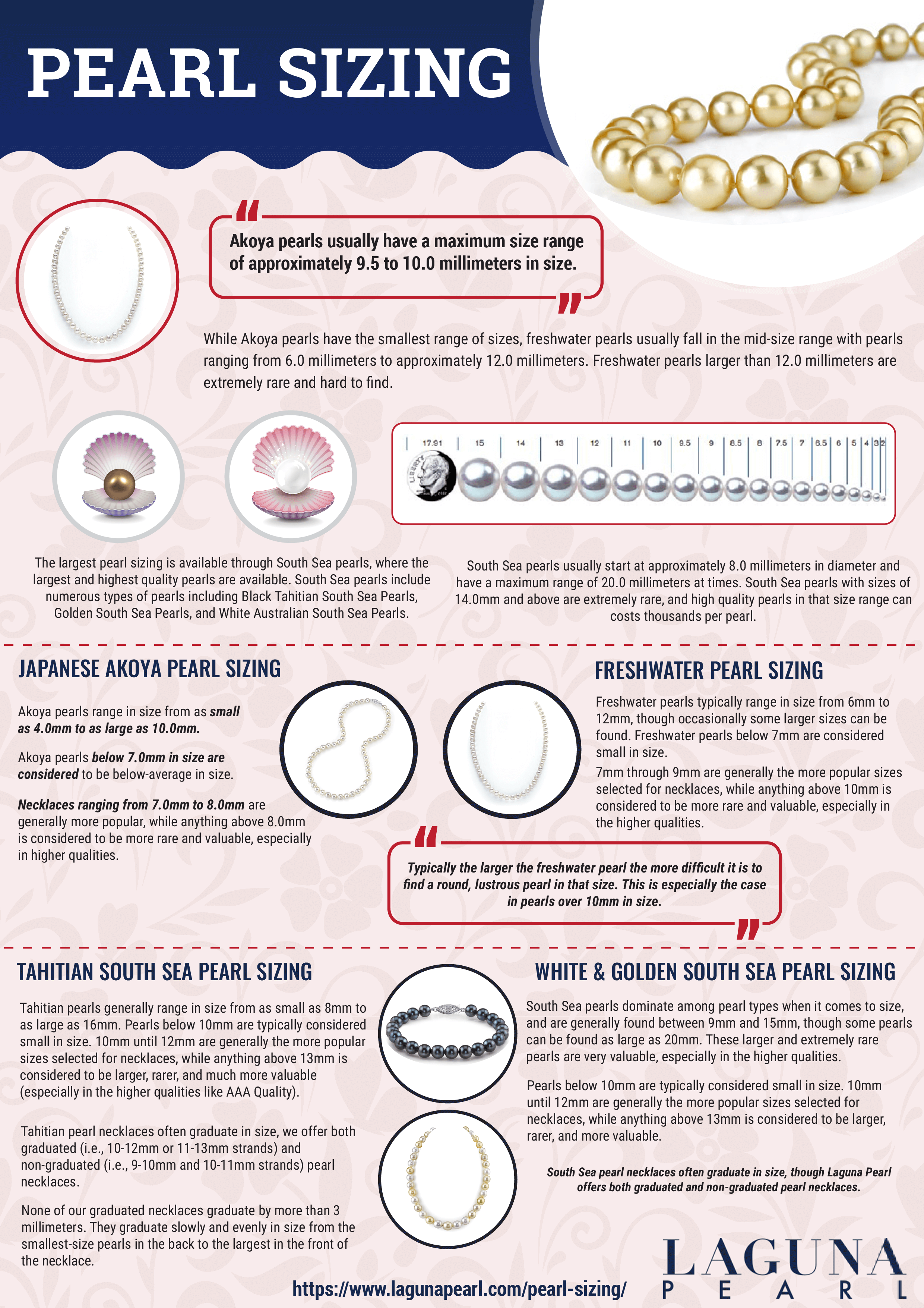 All About Pearl Sizing