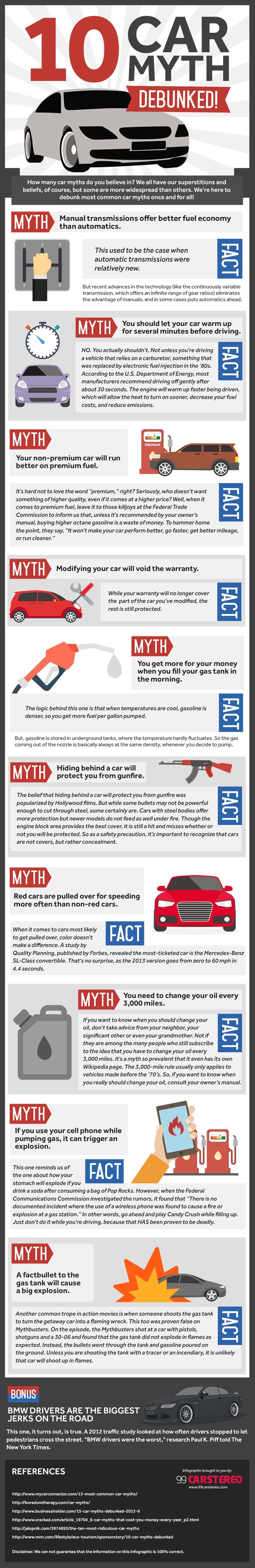 10 Car Myths Debunked!