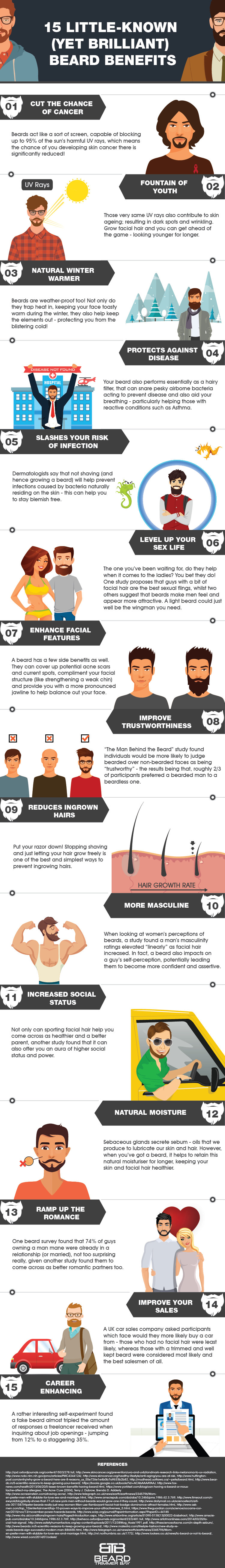 15 Little-Known Yet Brilliant Beard Benefits
